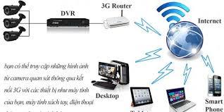 Lắp đặt camera viettel giá rẻ tại Quảng Ngãi | 0981 728 768