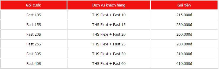 bang-gia-combo-internet-viettel-truyen-hinh-viettel-tai-quang-ngai
